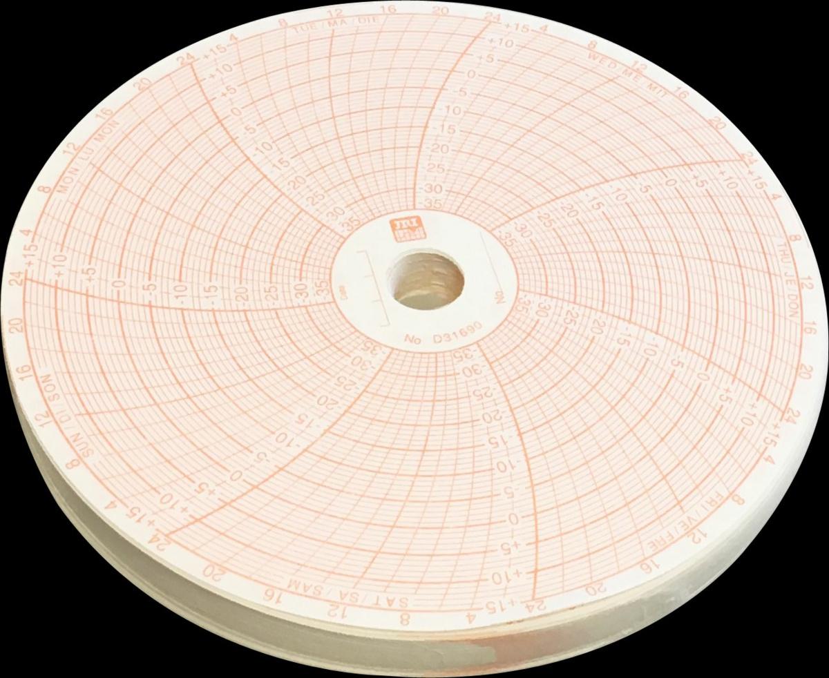 Disque diagramme réfrigéré enregistreur +/-1°C Thermometre Thermali Jri (100 pièces)